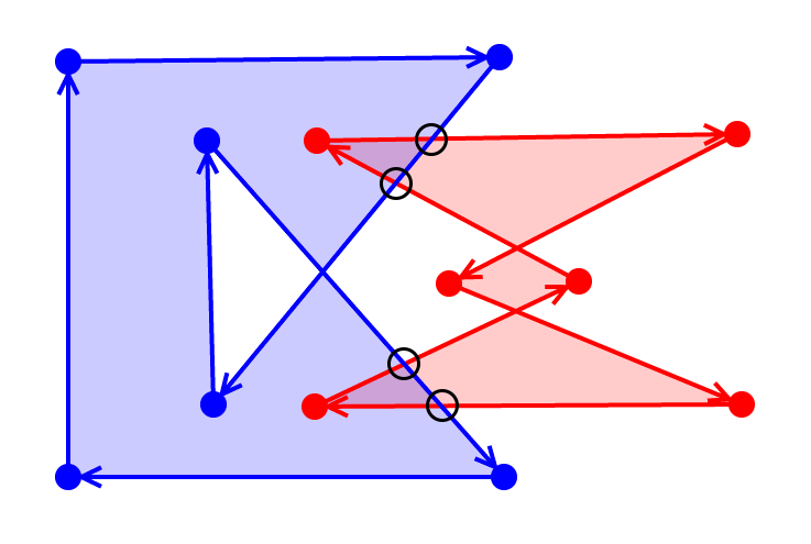 Polygon Intersection Points
