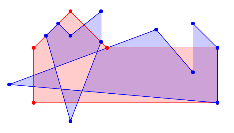 Overlapping Polygons