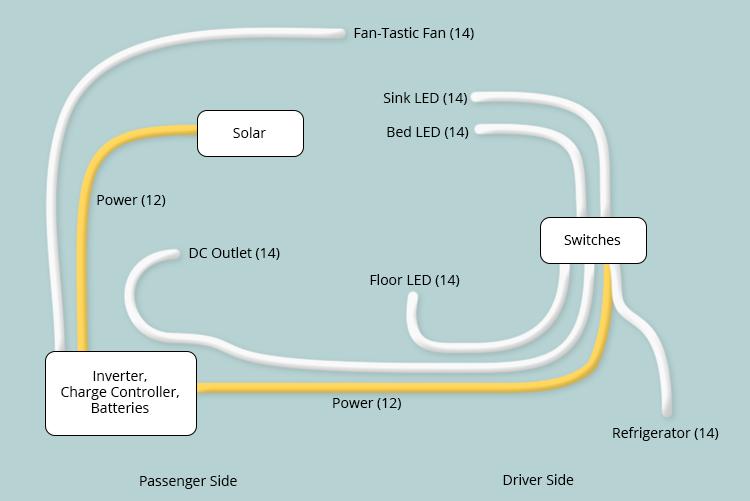 fantastic vent wiring diagram 1 wiring diagram source Comfortmaker Heat Pump Wiring Diagram